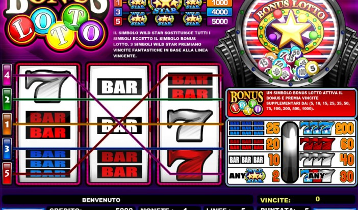 Slot Bonus Lotto