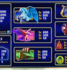 Sisal presenta la serie Slot Machine Age of Gods