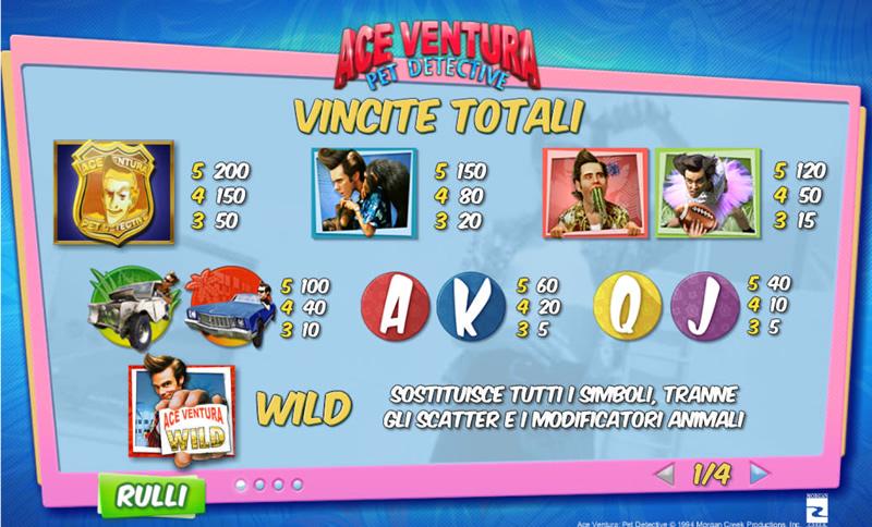 Slot Ace Ventura
